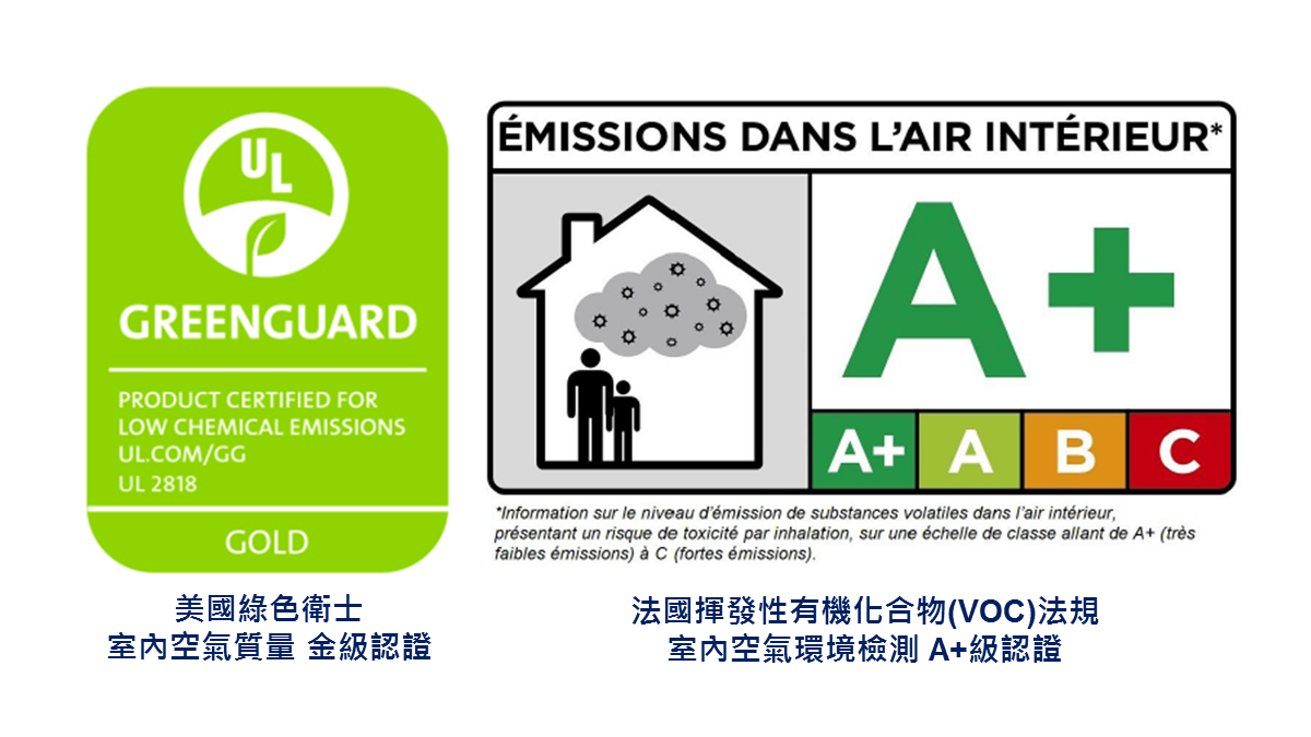 Greenguard & French A+ Certificate